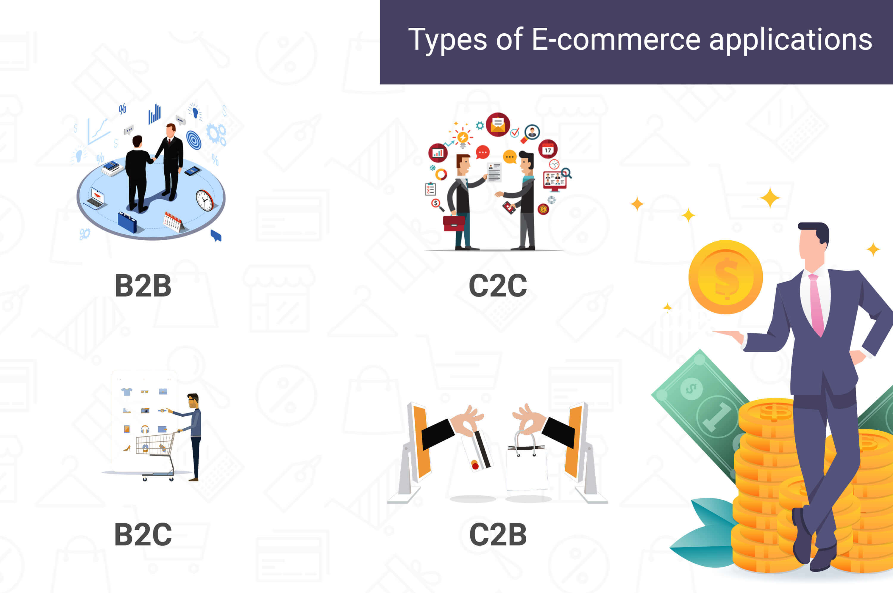 types of ecommerce applications