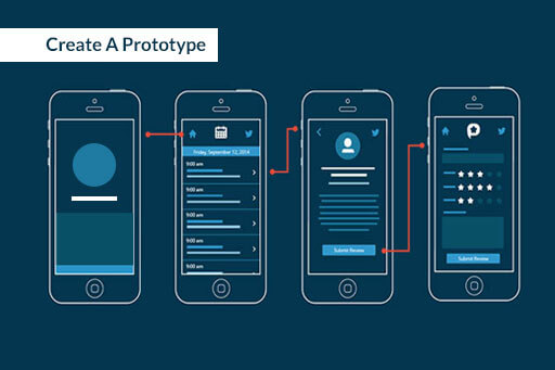 a user flow of a mobile app
