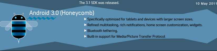 android 3.0 features