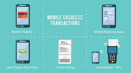 cashless payment examples