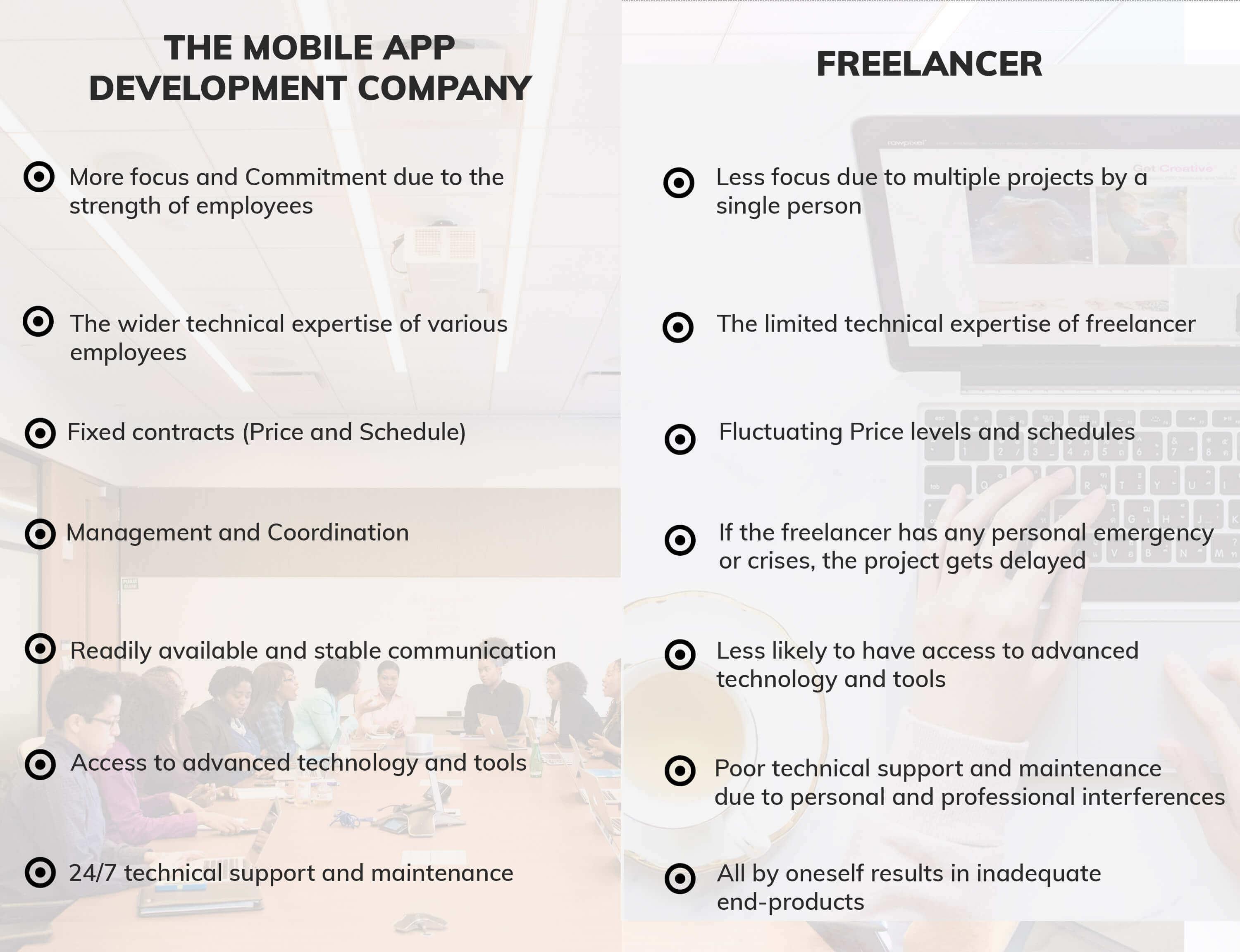 app development company vs freelancer