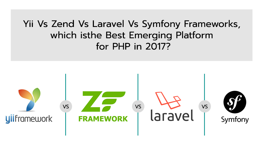 php framework comparison chart