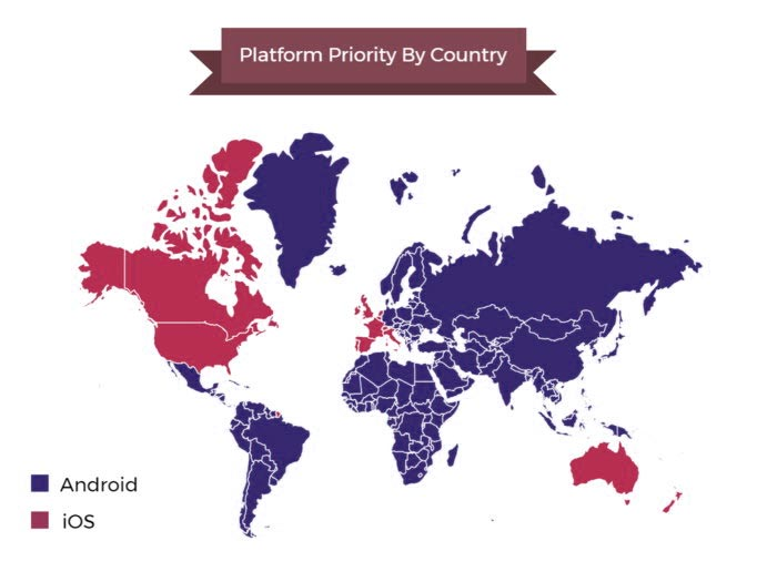 smartphone platform priority statistics on world map