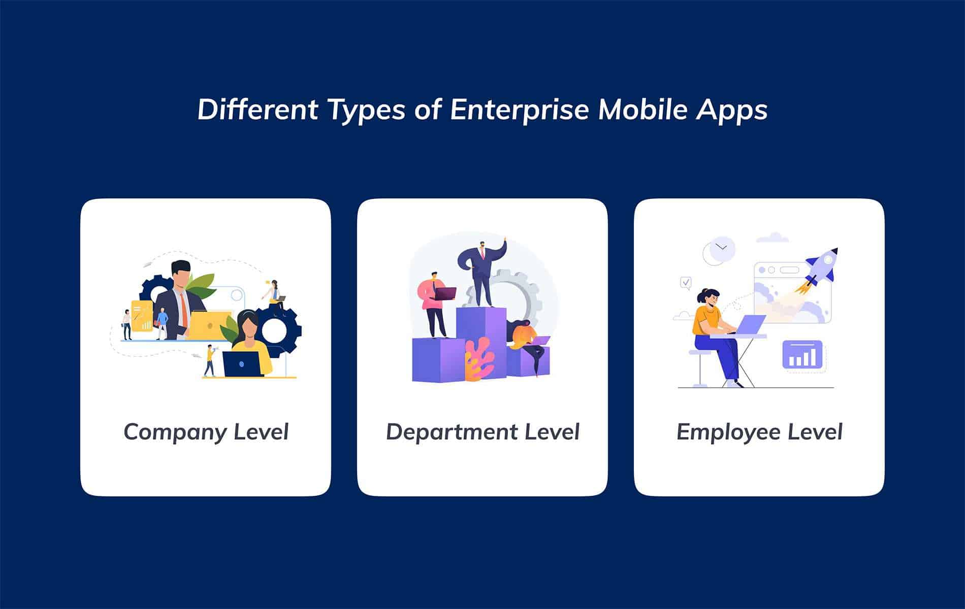 an image which describes different types of enterprise mobile apps